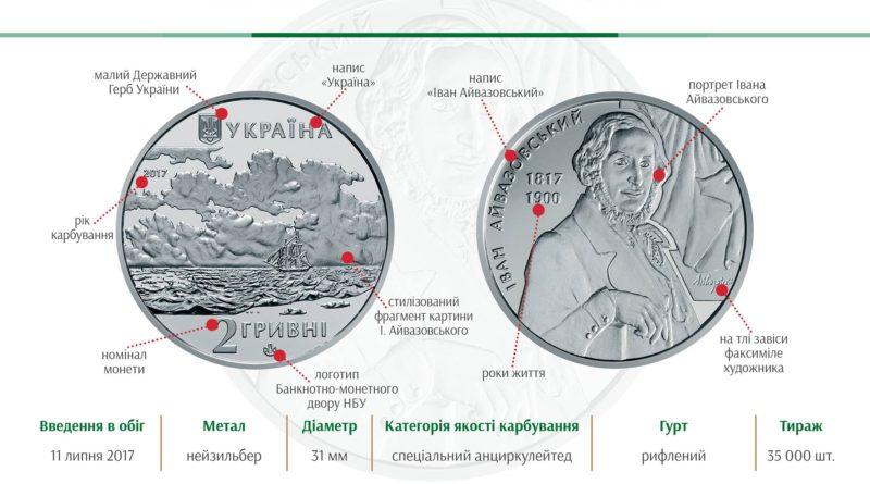 айвазовский монета